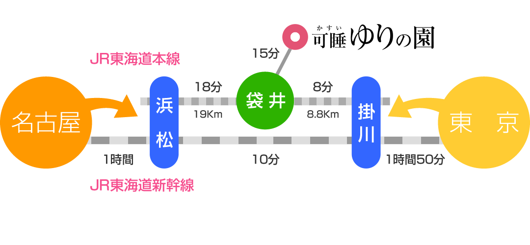 鉄道・公共交通機関でのアクセス
